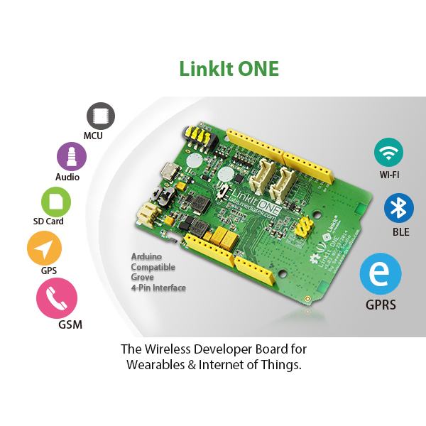 LinkIt ONE - GSM/GPRS, GPS, Bluetooth, Wi-Fi /Ардуино съвместим/