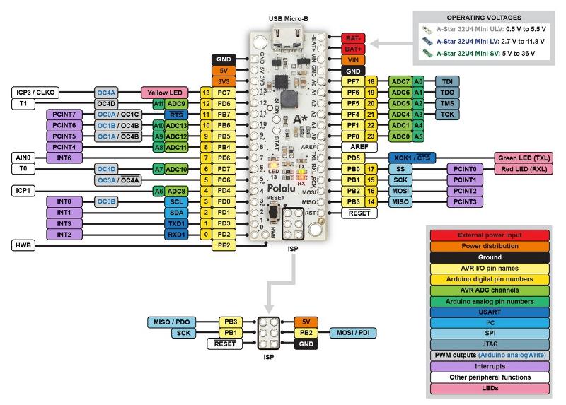 Microsd в usb схема фото 10